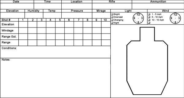 Gutsy image inside printable sniper data book