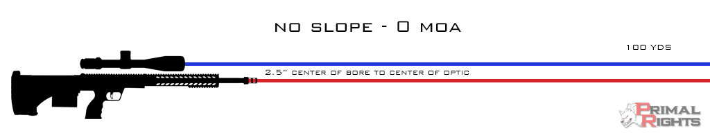 sloped_base_graphic1.jpg